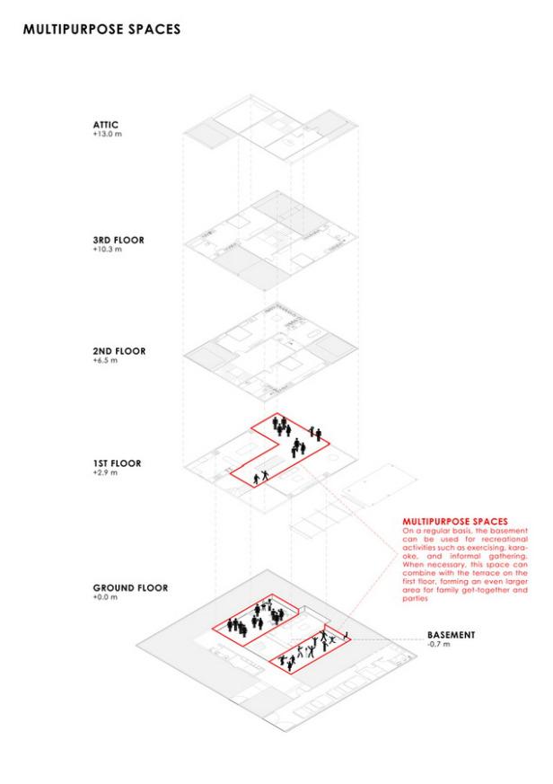 diagram_multipurpose_spaces