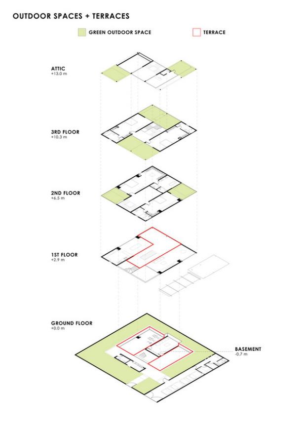 diagram_outdoor_spaces