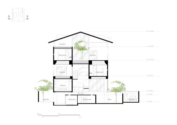 floating_house_b-b
