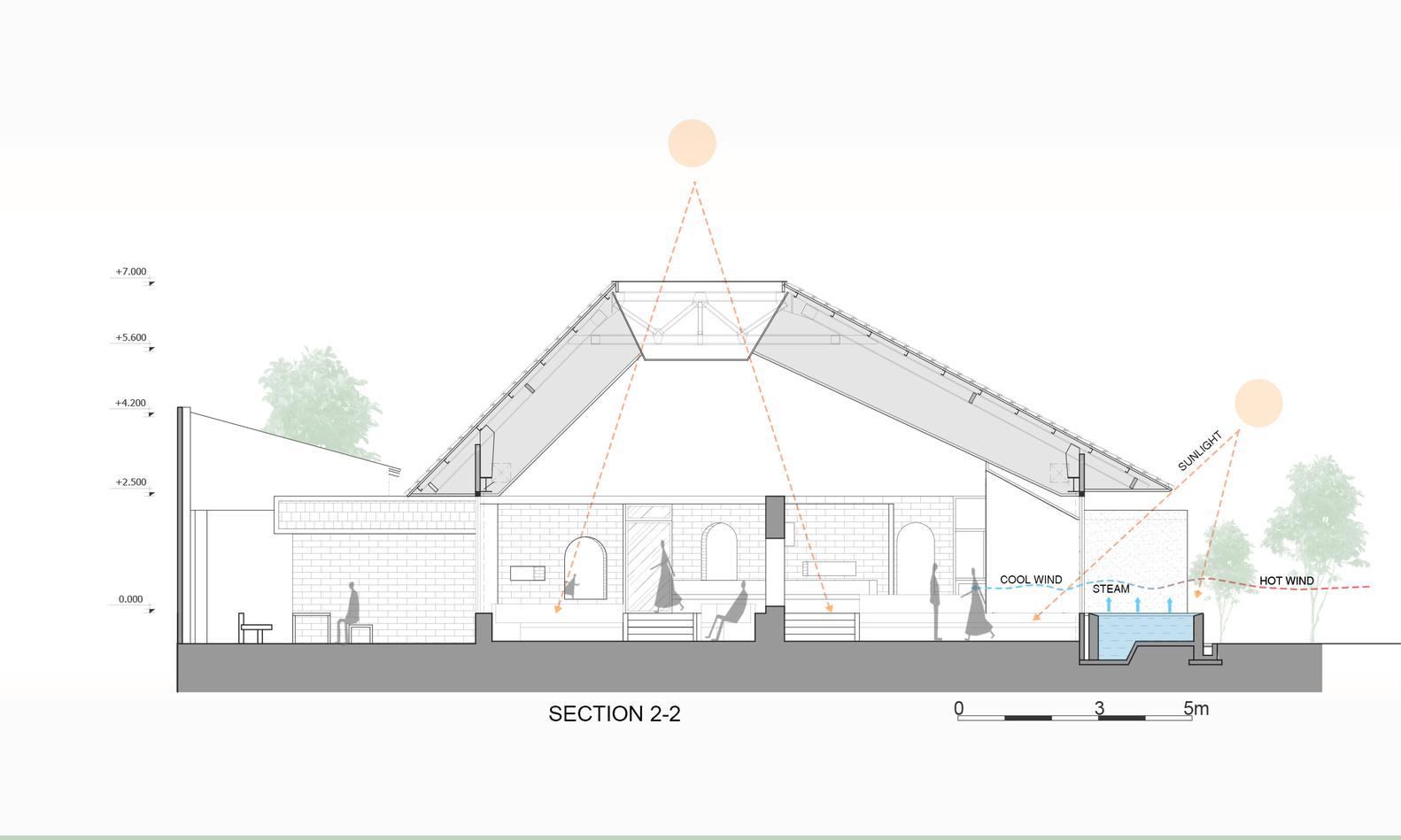 """SECTION - Cà phê Thúy Viên """"Tạo từ vật liệu tái sử dụng của các ngôi nhà cũ ở địa phương"""""""